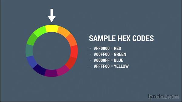 Understanding web color models: Illustrator CC for Web Design: Core Concepts