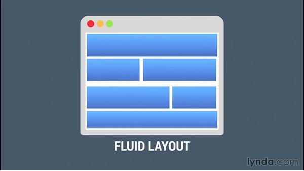 What is responsive web design?: Illustrator CC for Web Design: Core Concepts