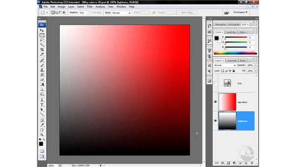 Why color is 3D: Photoshop CS3 Mastering Lab Color