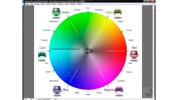 The Hue/Saturation color wheel: Photoshop CS3 Mastering Lab Color