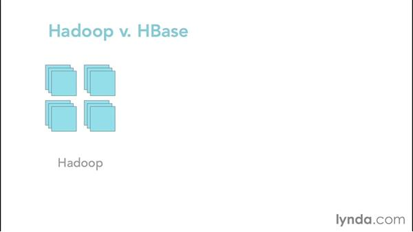 Understanding the difference between HBase and Hadoop: Hadoop Fundamentals