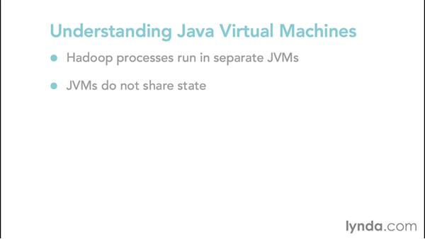 Understanding Java virtual machines (JVMs): Hadoop Fundamentals