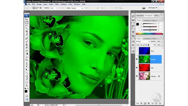 How RGB and CMYK channels blend: Photoshop CS3 Mastering Lab Color