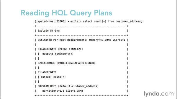 Understanding more about HQL query optimization: Hadoop Fundamentals