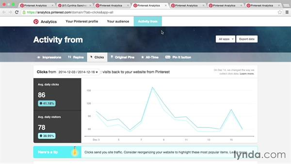 Pinterest Analytics: Pinterest for Business