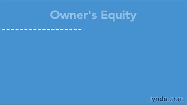 The balance sheet: Running a Profitable Business: Understanding Financial Ratios