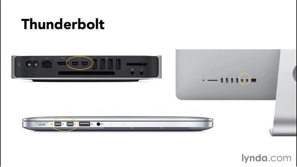 Understanding computer ports: Computer Literacy for Mac