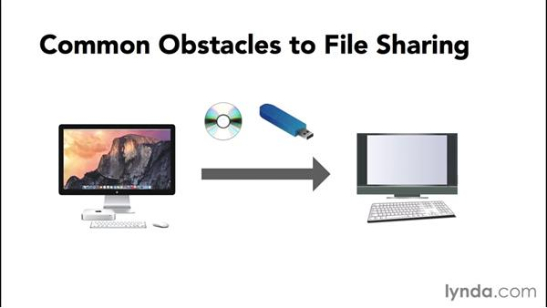 Common obstacles in sharing files: Computer Literacy for Mac