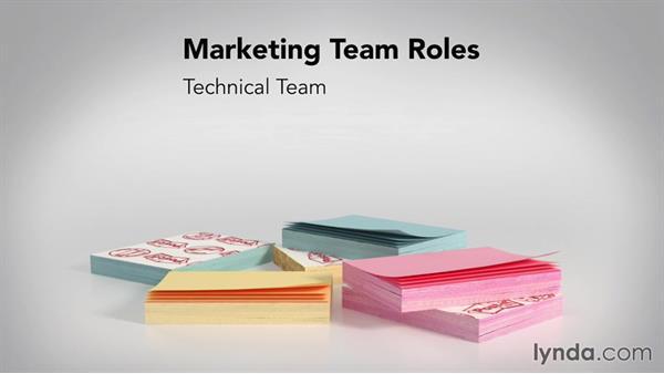 Assembling a team: Writing a Marketing Plan