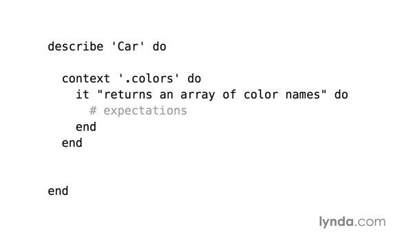 Basic syntax: RSpec Testing Framework with Ruby