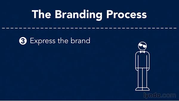 Understanding the branding process: Branding Fundamentals