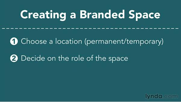 Creating branded spaces and environments: Branding Fundamentals