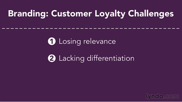 Understanding brand performance: Branding Fundamentals
