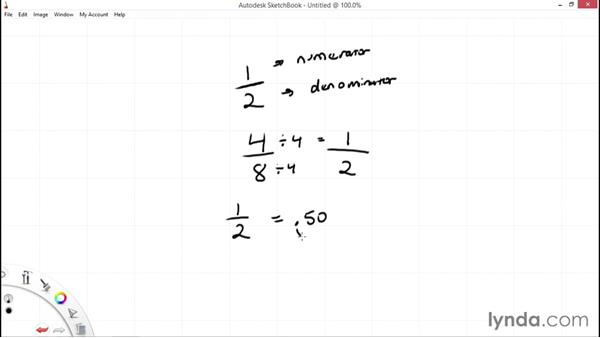 What are fractions?: Everyday Math Fundamentals