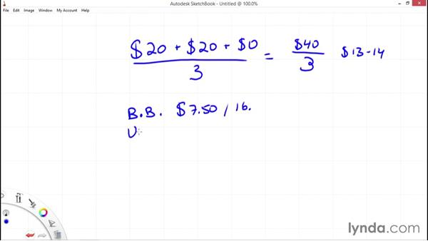 Calculating average price: Everyday Math Fundamentals