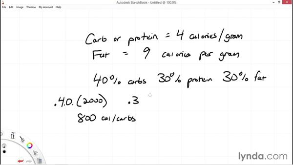 Calorie counting: Everyday Math Fundamentals