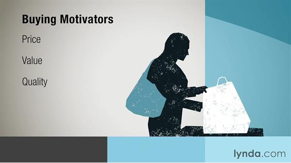 The buying motivators of customers: Sales Fundamentals