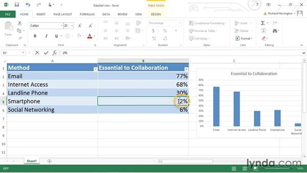 Editing data in a chart: Excel 2013: Working with Charts and Graphs