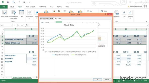 Using a line chart: Excel 2013: Working with Charts and Graphs