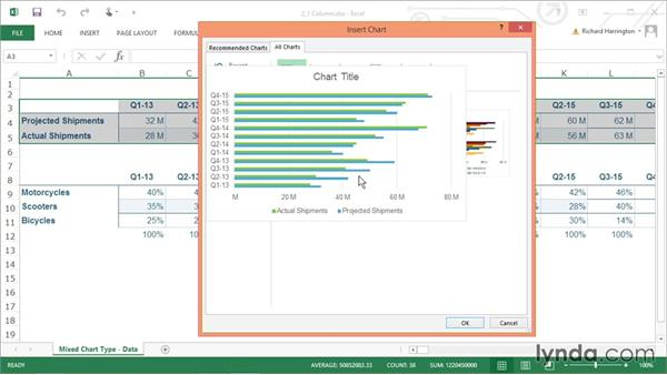 Using a bar chart: Excel 2013: Working with Charts and Graphs