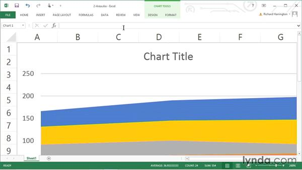 Using an area chart: Excel 2013: Working with Charts and Graphs
