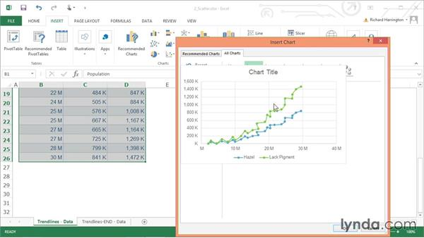 Using a scatter or bubble chart: Excel 2013: Working with Charts and Graphs