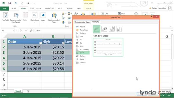 Using a stock chart: Excel 2013: Working with Charts and Graphs