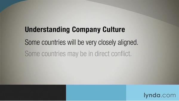The importance of your company's culture and values: International Marketing Fundamentals