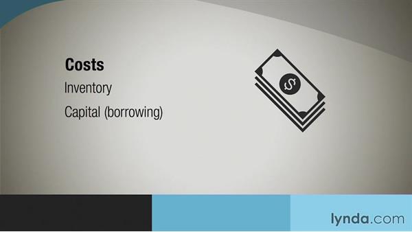 Balancing risk and expense vs. control and reward: International Marketing Fundamentals