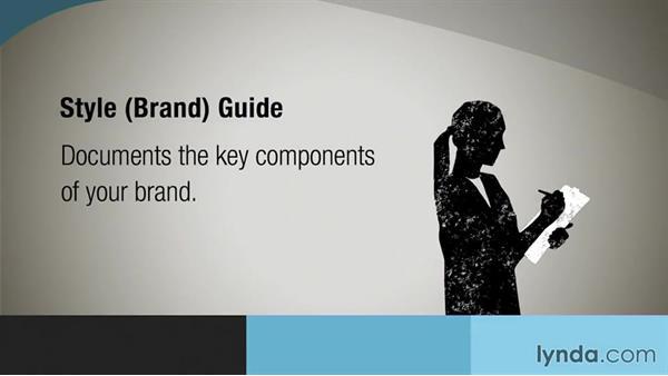 Licensing or franchising: International Marketing Fundamentals