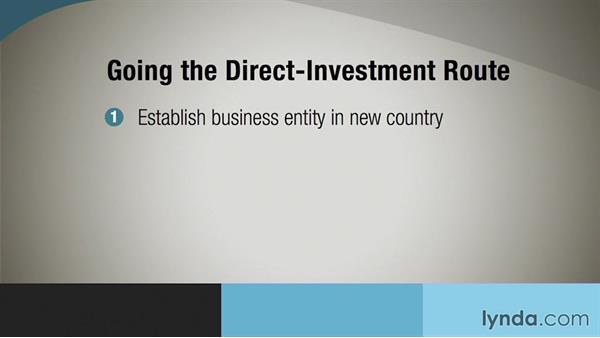 Direct investment: International Marketing Fundamentals