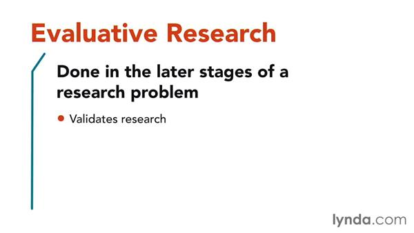 Generative vs. evaluative research: Foundations of Design Research