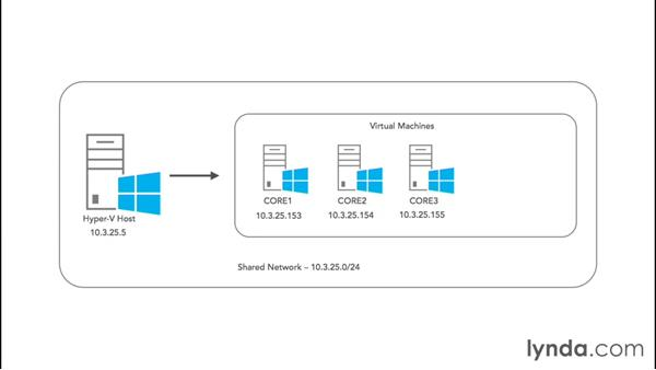 Understanding the lab setup: Up and Running with Server Core for Windows Server 2012 R2