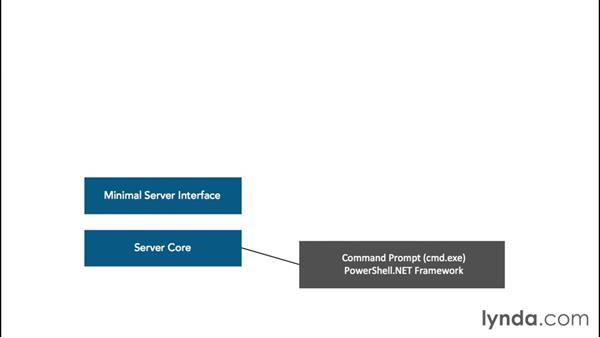 Determining your installation options: Up and Running with Server Core for Windows Server 2012 R2