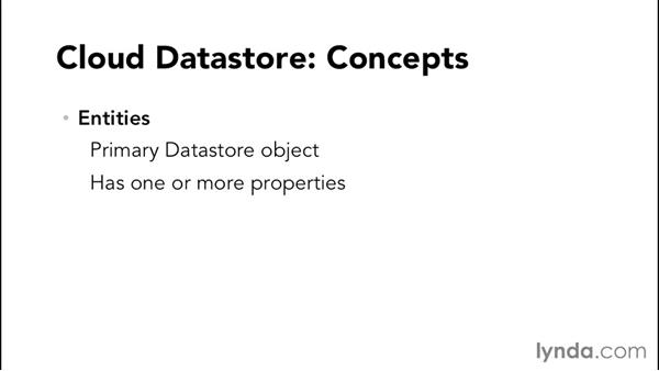 Understanding Cloud Datastore: Google Cloud Storage and Data Essential Training