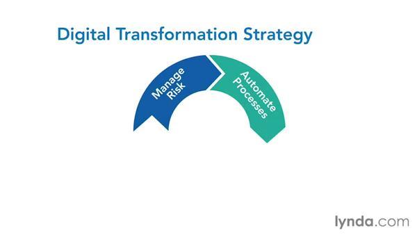 Exploring the building blocks of digital transformation: Meeting the Challenge of Digital Transformation