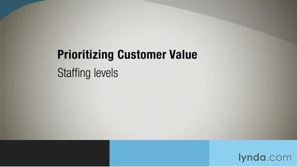 Putting customer value first: Managing a Customer Service Team