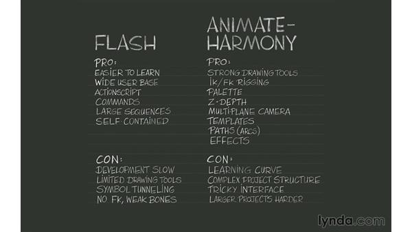 Animate vs. Flash: Toon Boom Animate and Harmony Essential Training