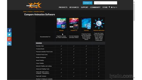 Animate vs. Animate Pro vs. Harmony: Toon Boom Animate and Harmony Essential Training