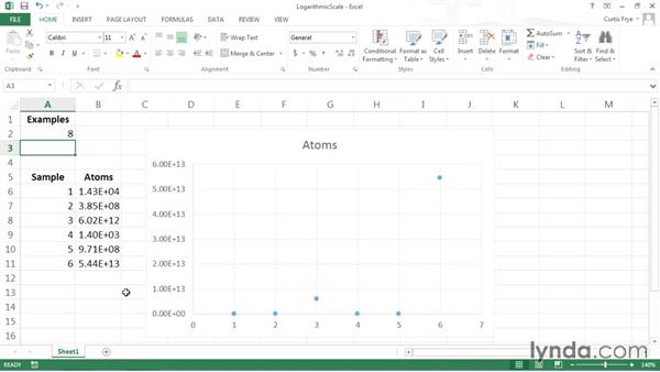 Visualizing data using logarithmic scales: Data-Analysis Fundamentals with Excel