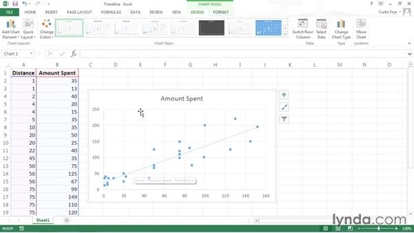 Adding trendlines to charts: Data-Analysis Fundamentals with Excel