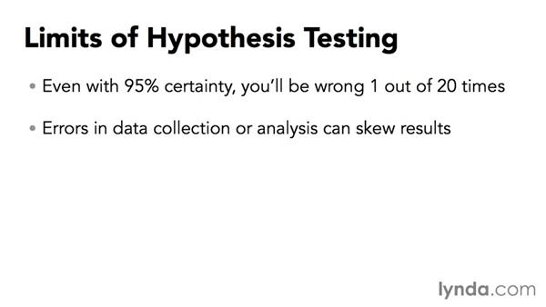 Considering the limits of hypothesis testing: Data-Analysis Fundamentals with Excel