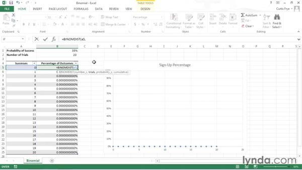 Using the binomial distribution: Data-Analysis Fundamentals with Excel