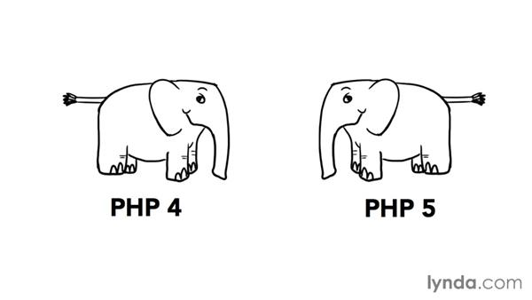 Welcome: PHP Date and Time Essential Training