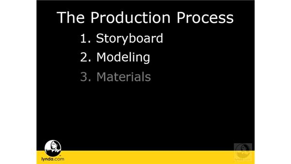 Understanding the production process: 3ds Max 2009 Essential Training