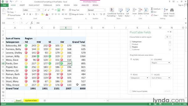 Highlighting PivotTable results with conditional formatting: Excel Tips Weekly