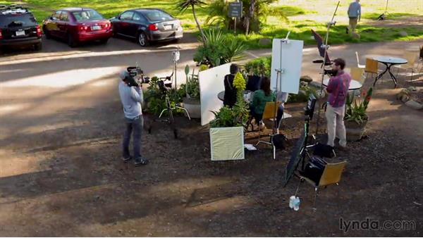 Harvesting sunlight for outdoor shoots: Corporate and Documentary Video Lighting