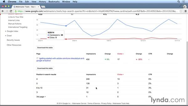 Monitoring international search visibility with tools: International SEO Fundamentals