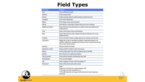 Reviewing field types: Bento Essential Training