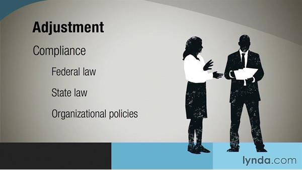 Administrative HR: Human Resources Fundamentals